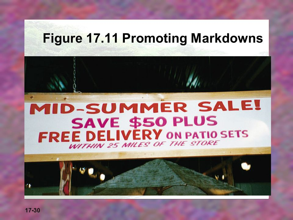 Figure 17.11 Promoting Markdowns