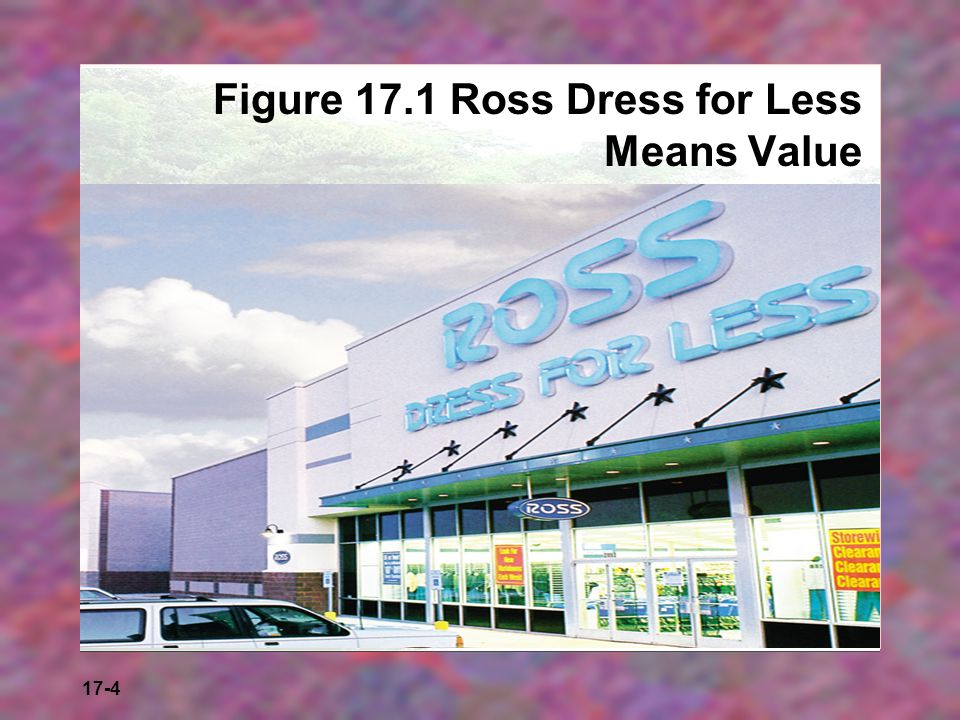 Figure 17.1 Ross Dress for Less Means Value