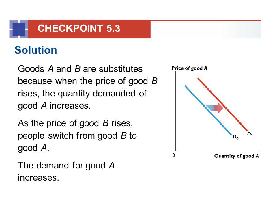 CHECKPOINT 5.3 Solution. Goods A and B are substitutes because when the price of good B rises, the quantity demanded of good A increases.