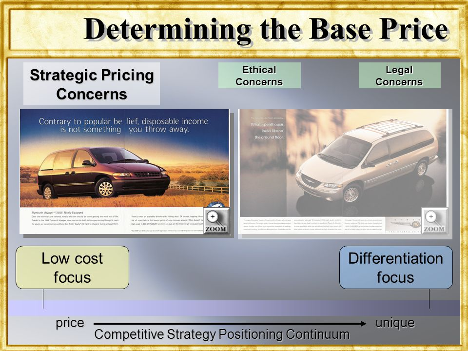 Determining the Base Price