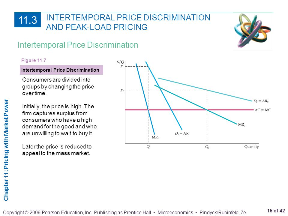 INTERTEMPORAL PRICE DISCRIMINATION AND PEAK-LOAD PRICING