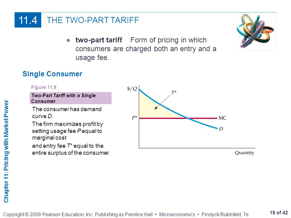11.4 THE TWO-PART TARIFF. ● two-part tariff Form of pricing in which consumers are charged both an entry and a usage fee.