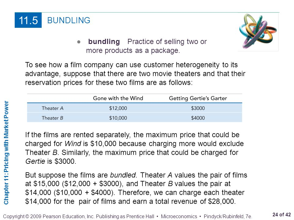 11.5 BUNDLING. ● bundling Practice of selling two or more products as a package.