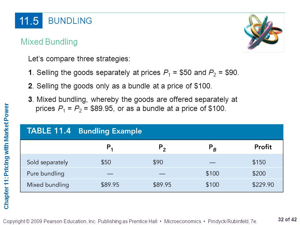 11.5 BUNDLING Mixed Bundling Let's compare three strategies: