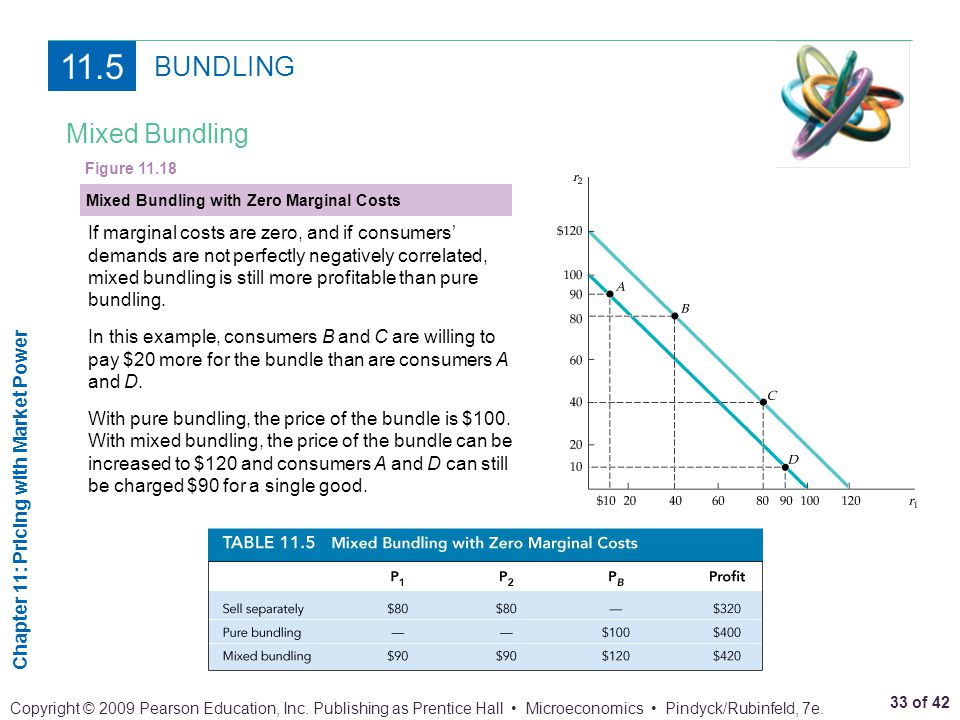 11.5 BUNDLING Mixed Bundling