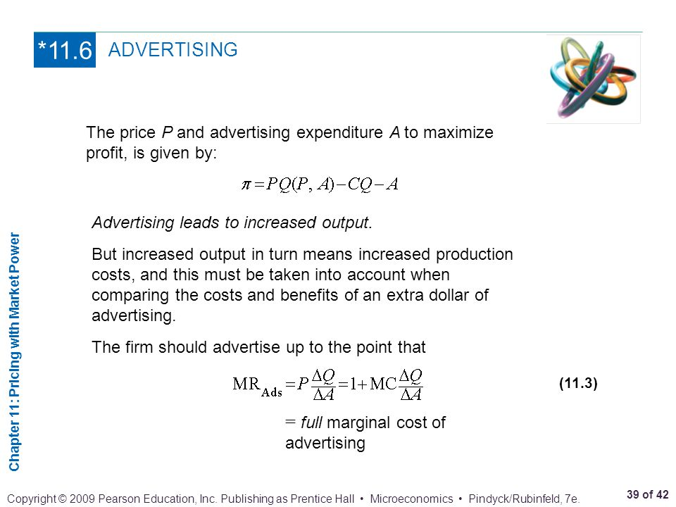 *11.6 ADVERTISING = full marginal cost of advertising