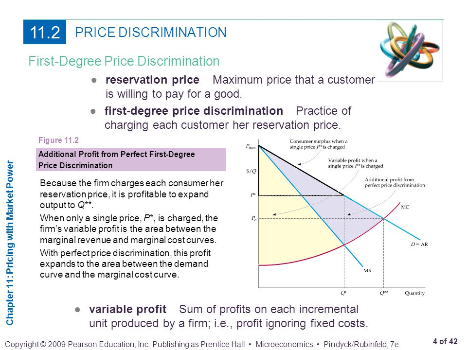 11.2 PRICE DISCRIMINATION First-Degree Price Discrimination