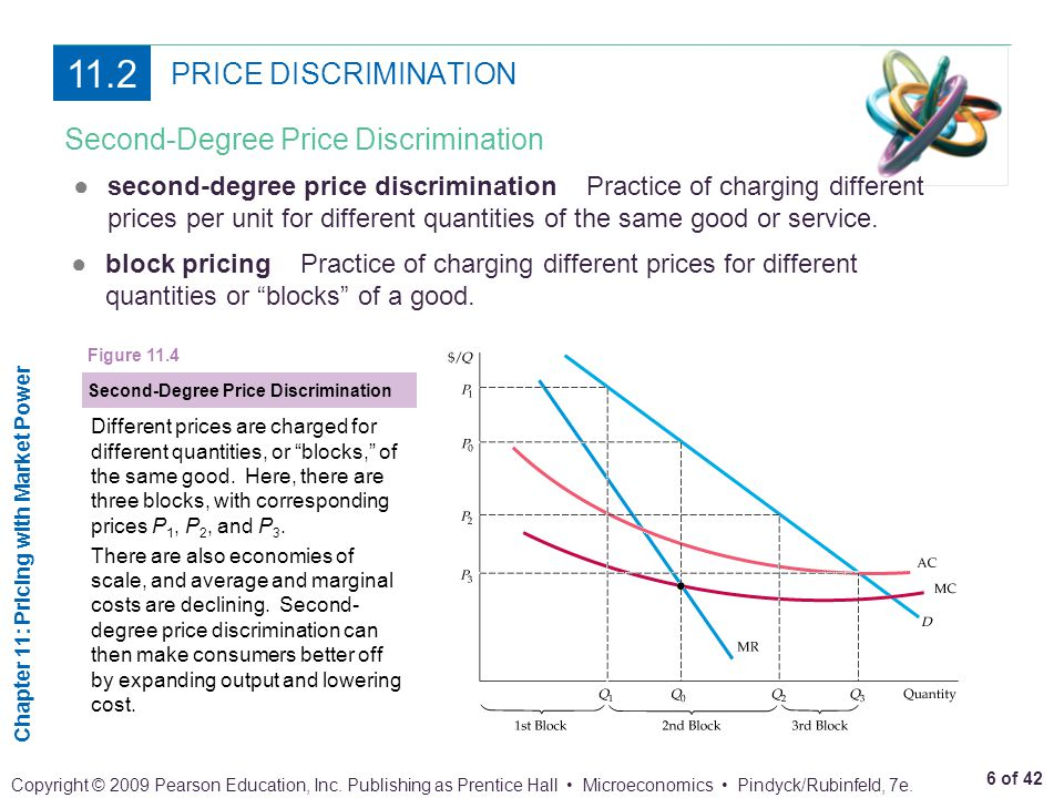 11.2 PRICE DISCRIMINATION Second-Degree Price Discrimination