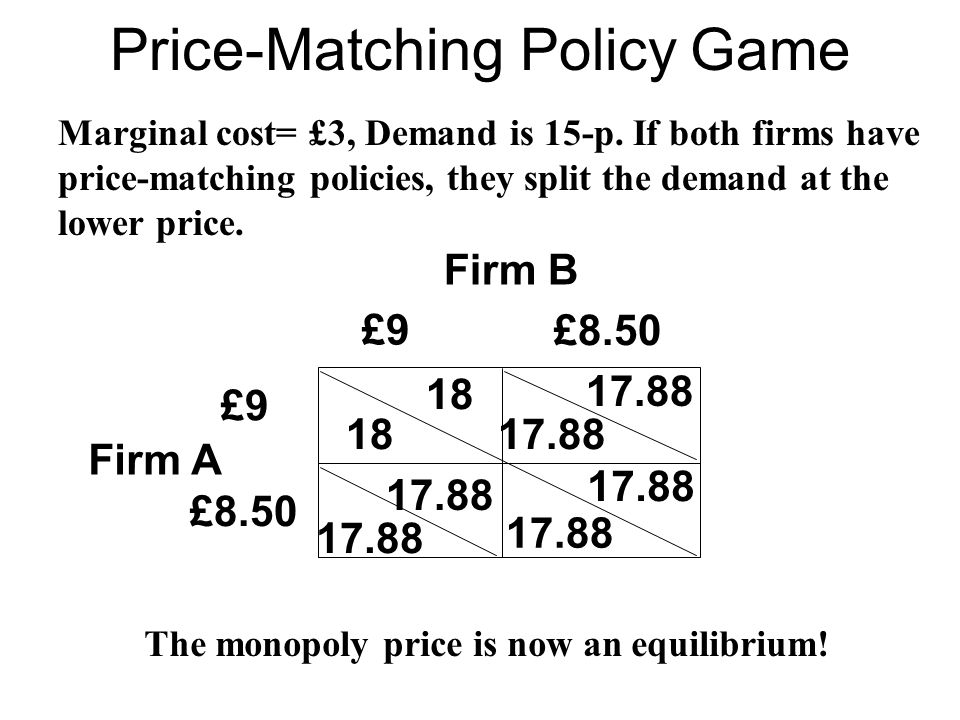 Price-Matching Policy Game