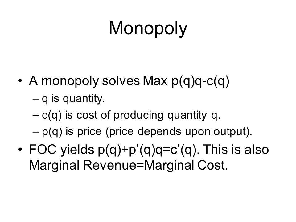 Monopoly A monopoly solves Max p(q)q-c(q)