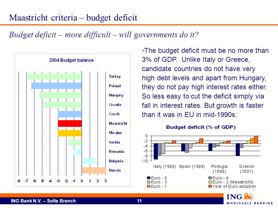 Maastricht criteria – budget deficit Budget deficit – more difficult – will governments do it