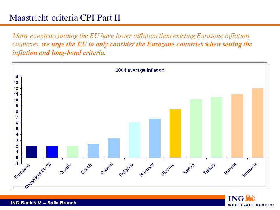 Maastricht criteria CPI Part II