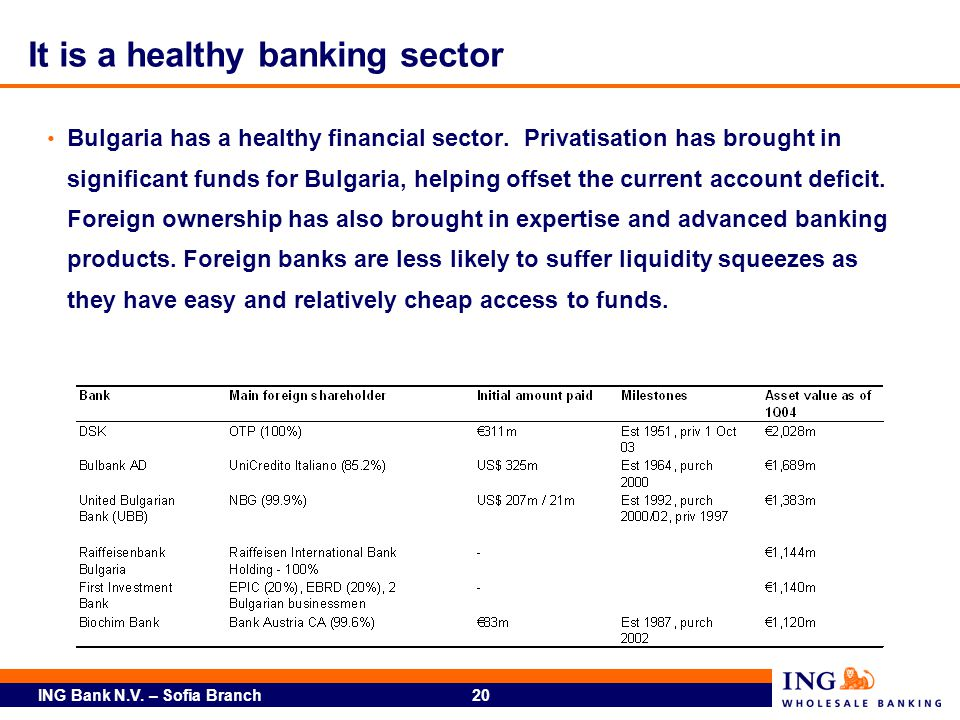It is a healthy banking sector