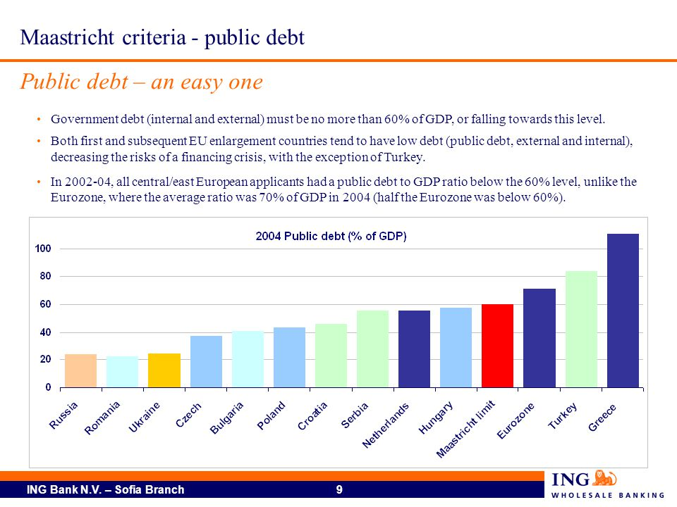 Maastricht criteria - public debt Public debt – an easy one