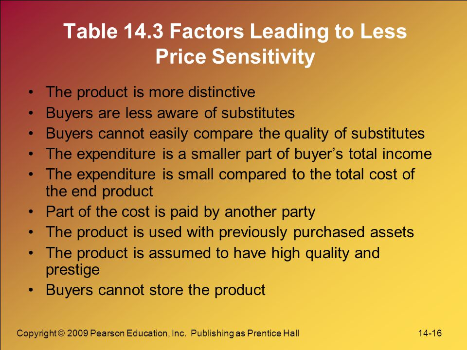 Table 14.3 Factors Leading to Less Price Sensitivity