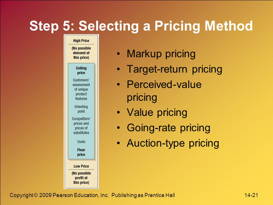 Step 5: Selecting a Pricing Method