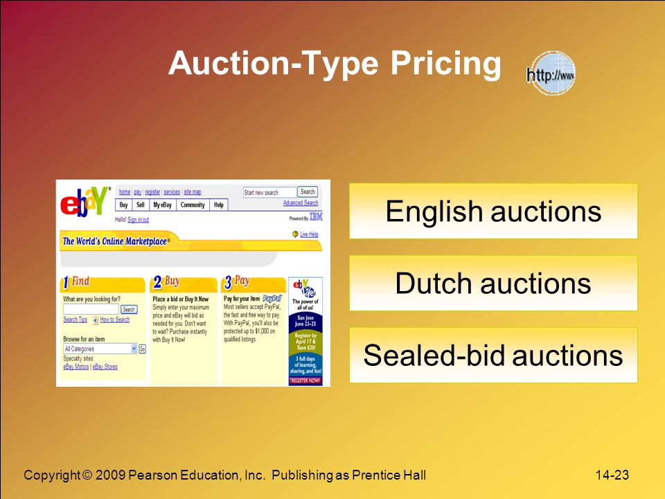 Auction-Type Pricing English auctions Dutch auctions
