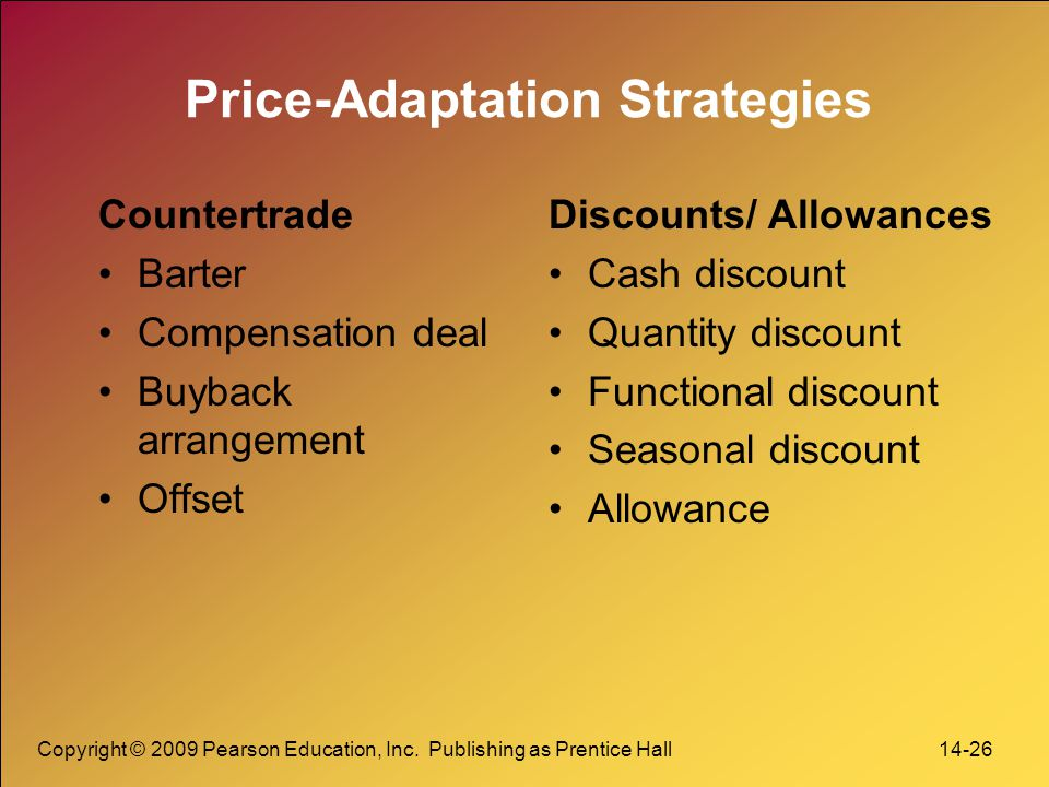 Price-Adaptation Strategies