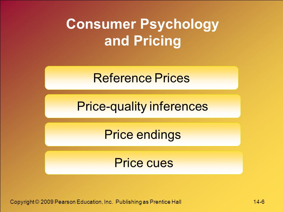 Consumer Psychology and Pricing