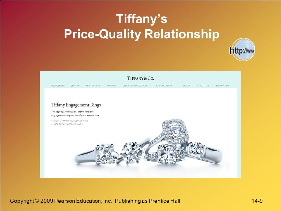 Tiffany's Price-Quality Relationship