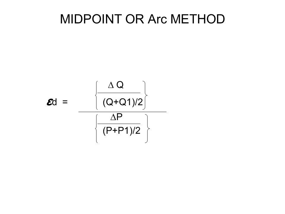 MIDPOINT OR Arc METHOD ∆ Q εd = (Q+Q1)/2 ∆P (P+P1)/2