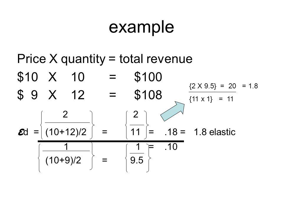 example Price X quantity = total revenue $10 X 10 = $100