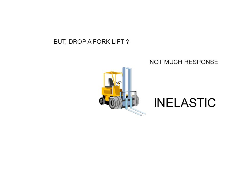 BUT, DROP A FORK LIFT NOT MUCH RESPONSE INELASTIC
