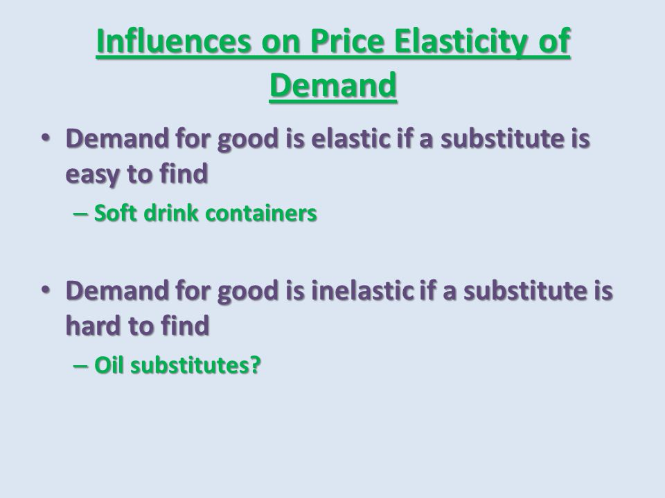 Influences on Price Elasticity of Demand