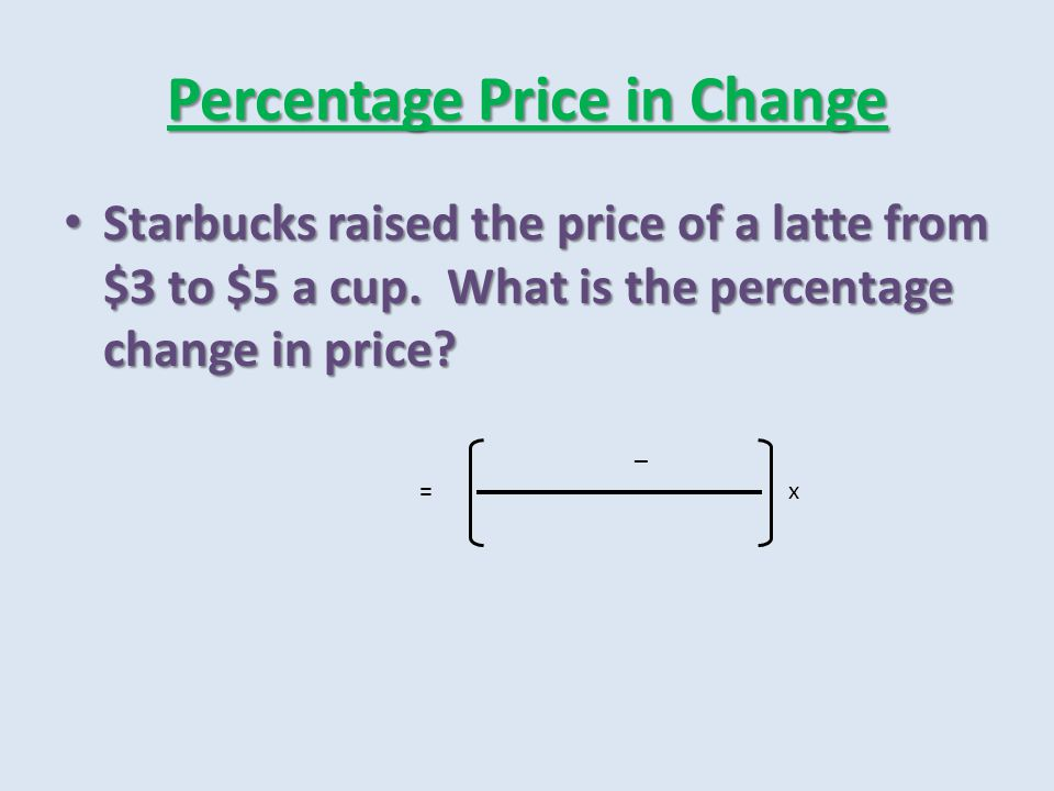 Percentage Price in Change