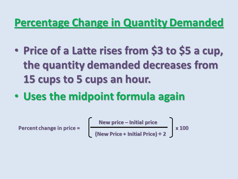 Percentage Change in Quantity Demanded