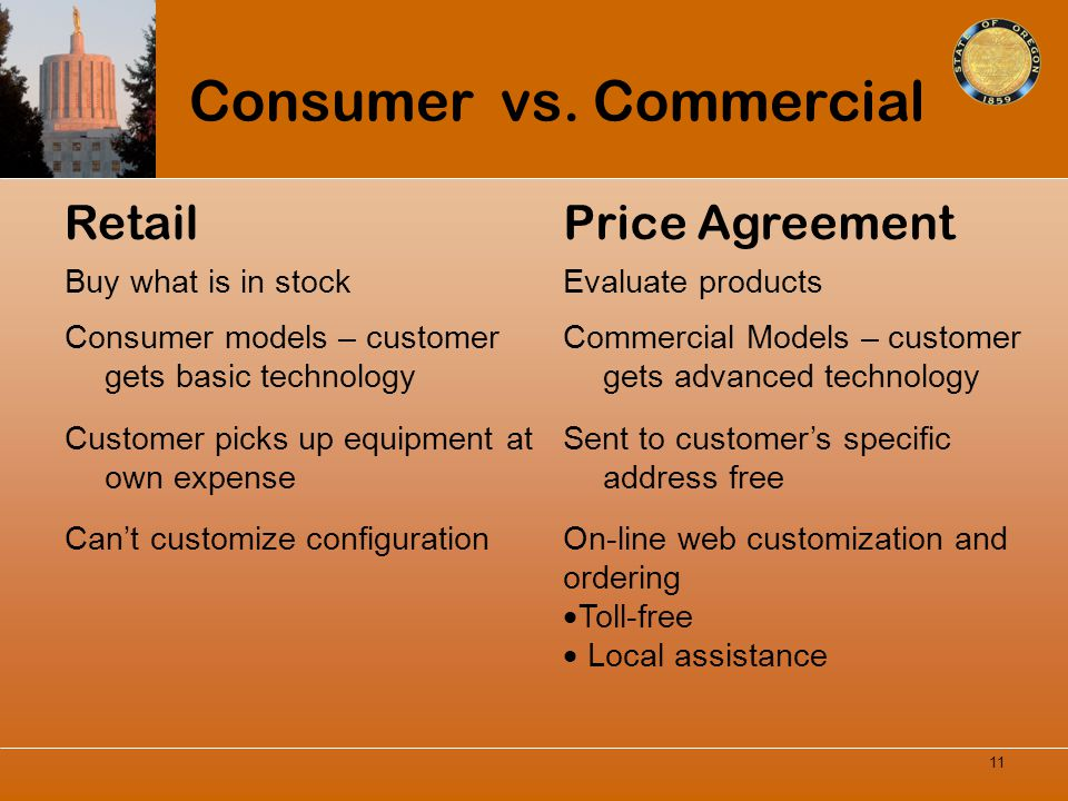 Consumer vs. Commercial