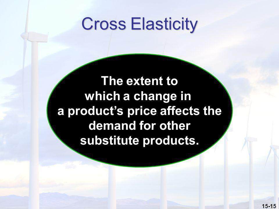 Cross Elasticity The extent to which a change in a product's price affects the demand for other substitute products.