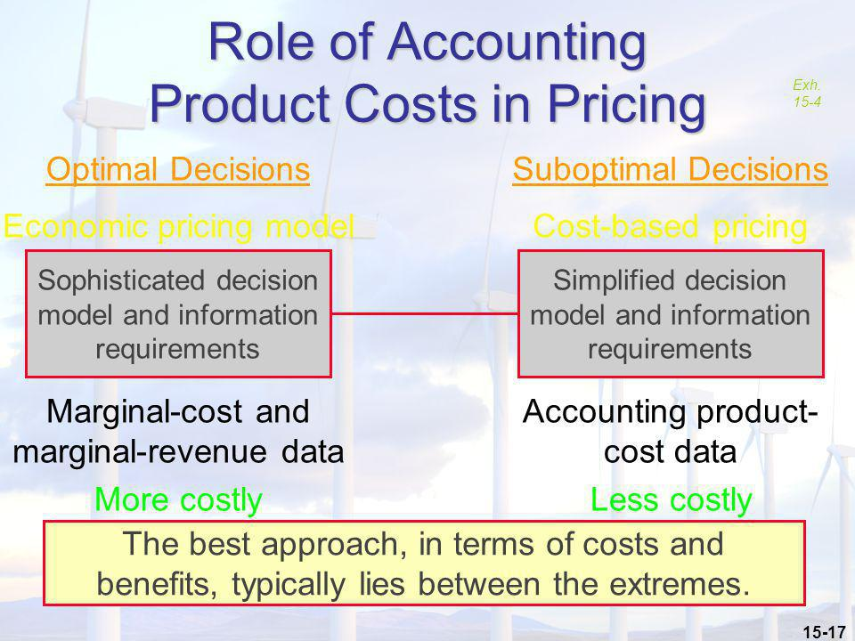 Role of Accounting Product Costs in Pricing