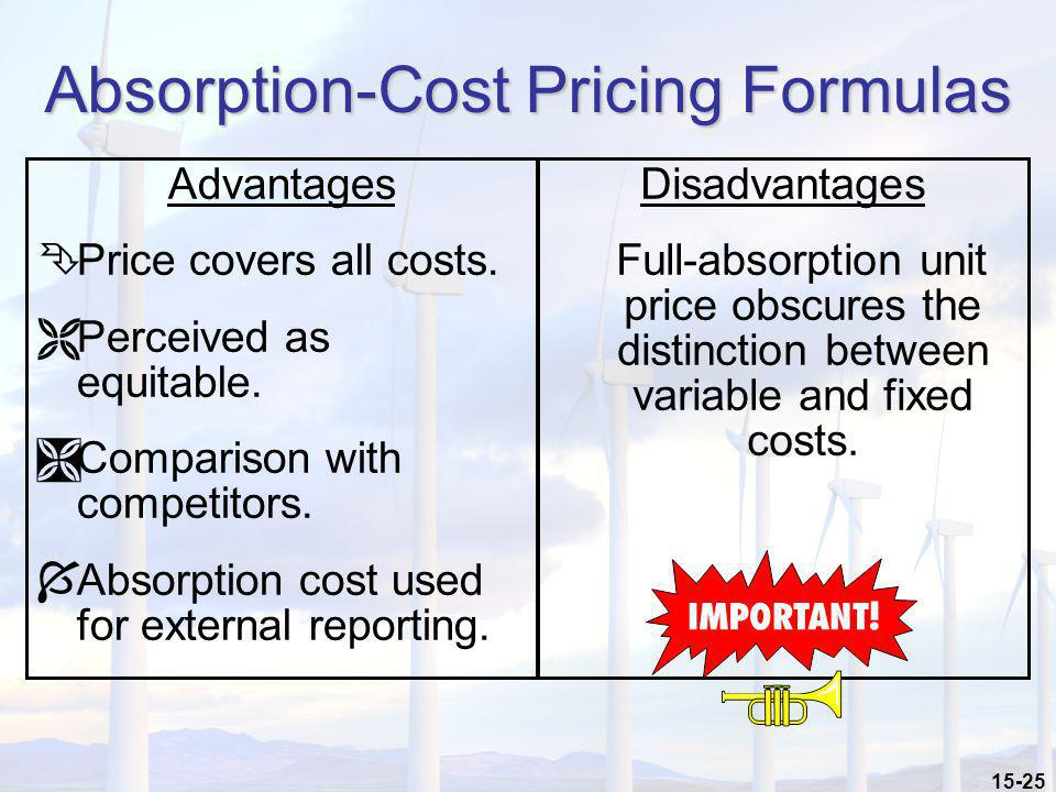 Absorption-Cost Pricing Formulas