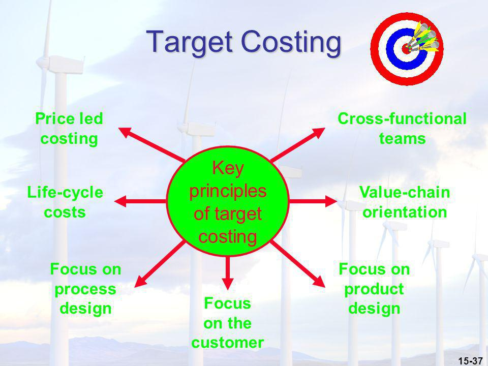 Target Costing Key principles of target costing Price led costing