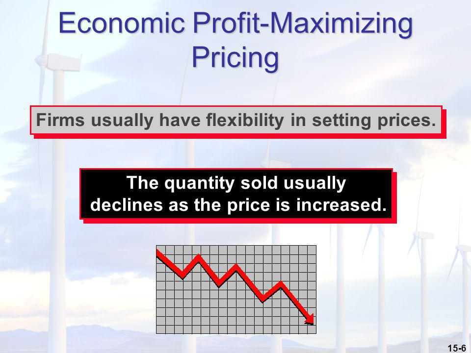 Economic Profit-Maximizing Pricing
