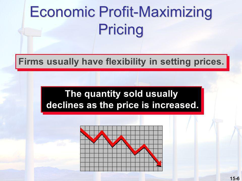 Economic Profit-Maximizing Pricing