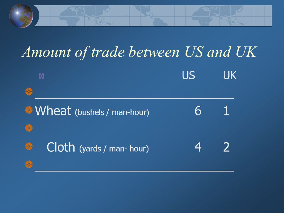 Amount of trade between US and UK