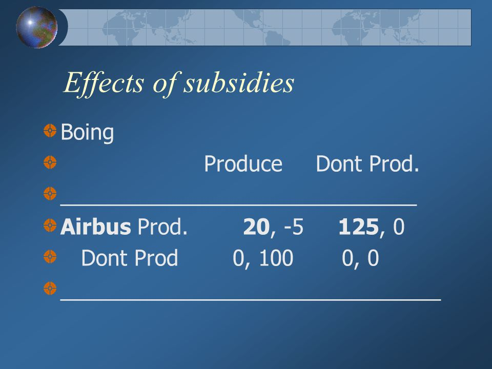 Effects of subsidies Boing Produce Dont Prod.