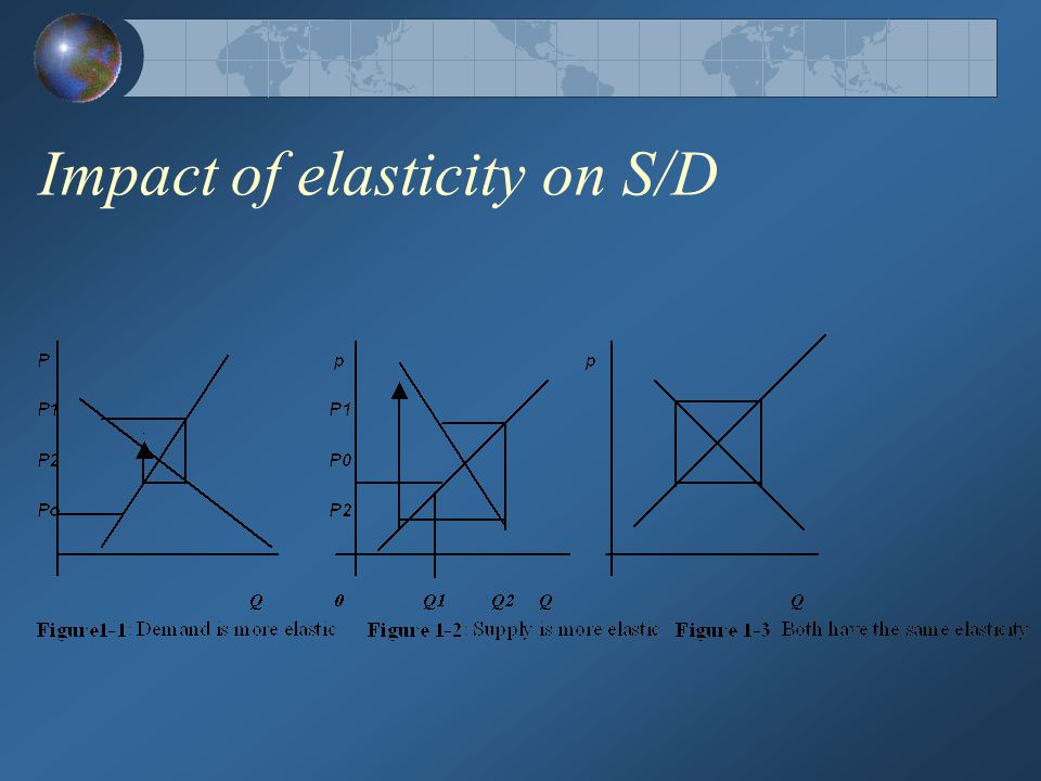 Impact of elasticity on S/D