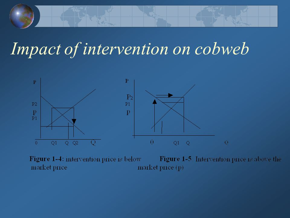 Impact of intervention on cobweb
