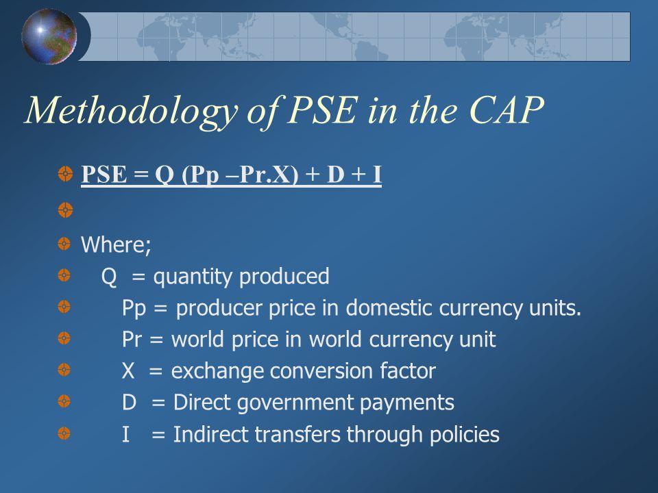 Methodology of PSE in the CAP