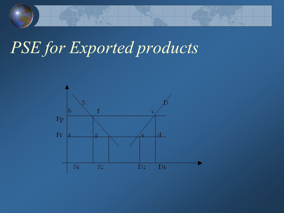 PSE for Exported products