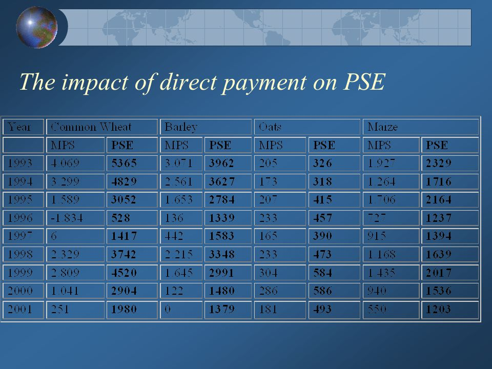 The impact of direct payment on PSE
