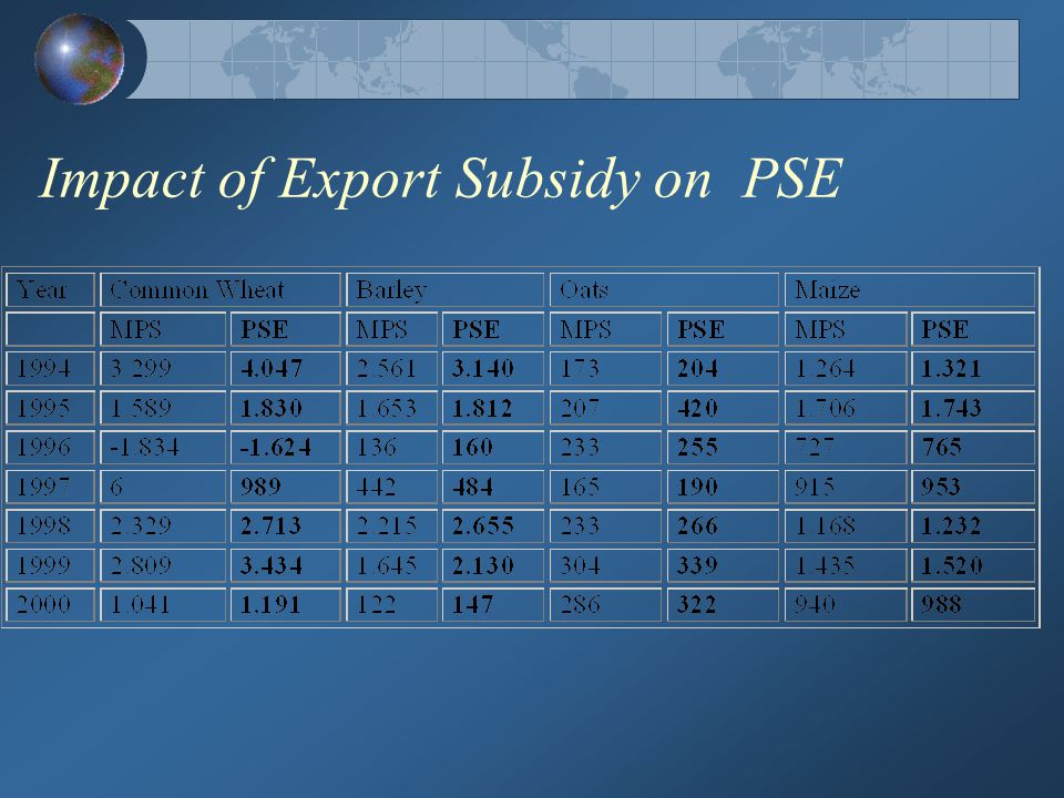 Impact of Export Subsidy on PSE