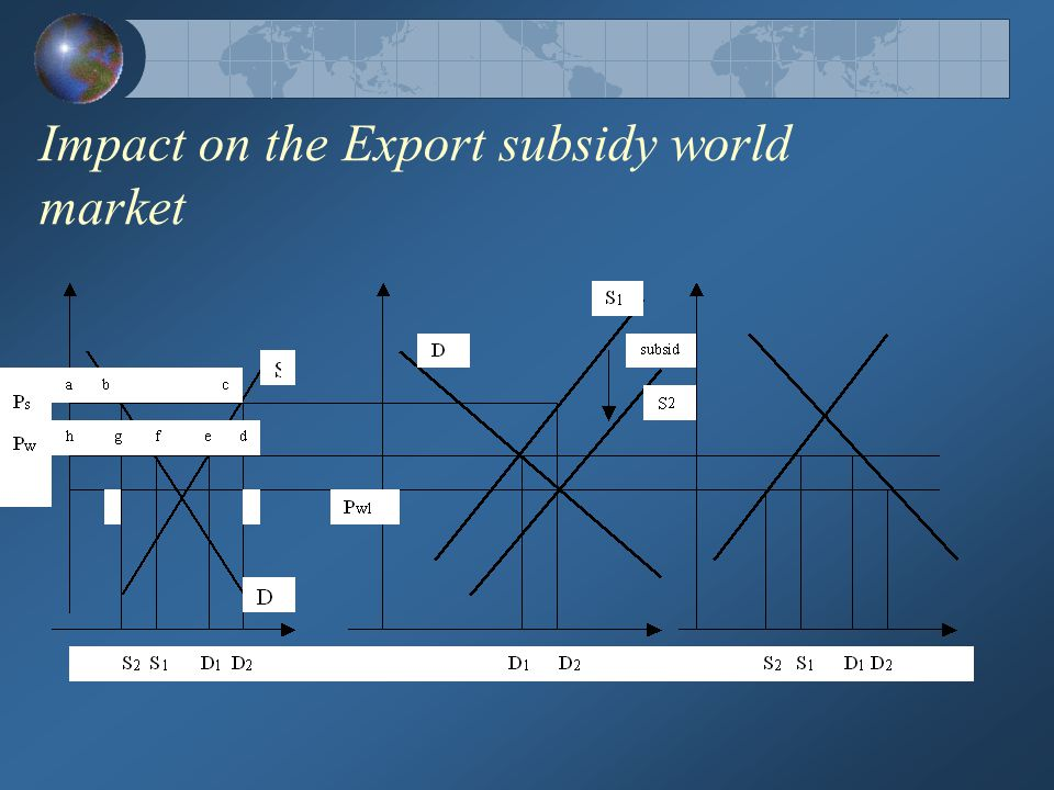 Impact on the Export subsidy world market