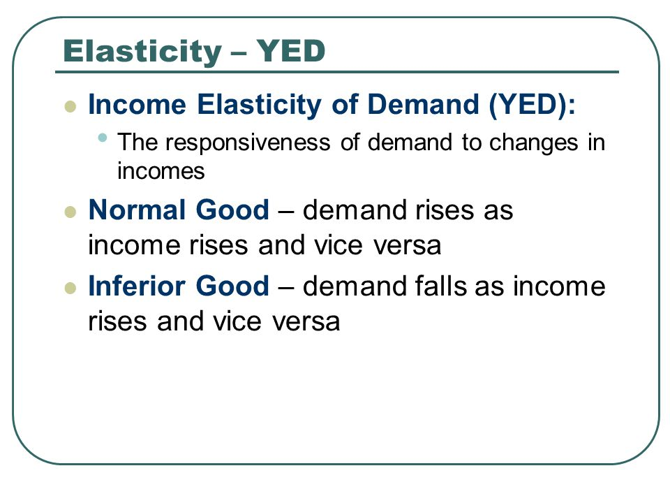 Elasticity – YED Income Elasticity of Demand (YED):