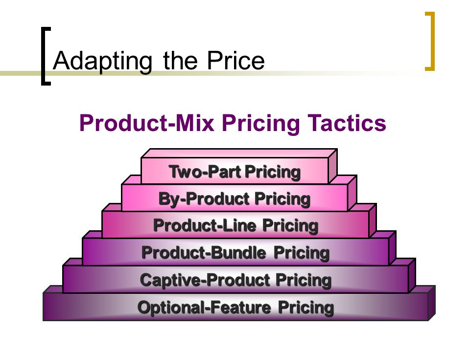 Adapting the Price Product-Mix Pricing Tactics Two-Part Pricing