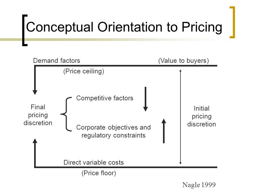 Conceptual Orientation to Pricing