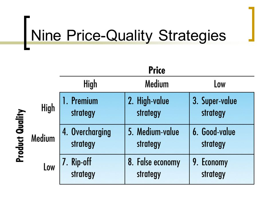 Nine Price-Quality Strategies